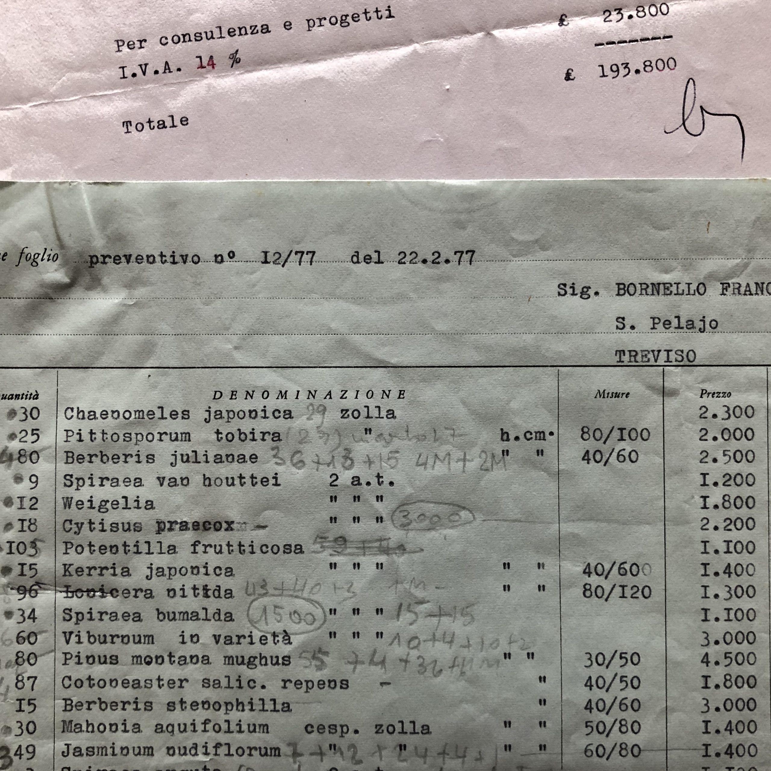 IL PROGETTO ORIGINALE DEL PARCO